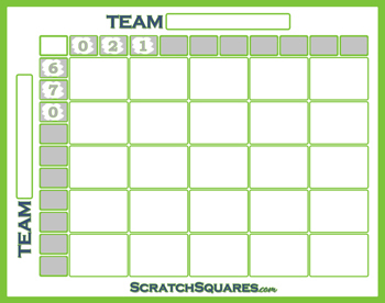 Scratch-Off 25 Square Football Grid